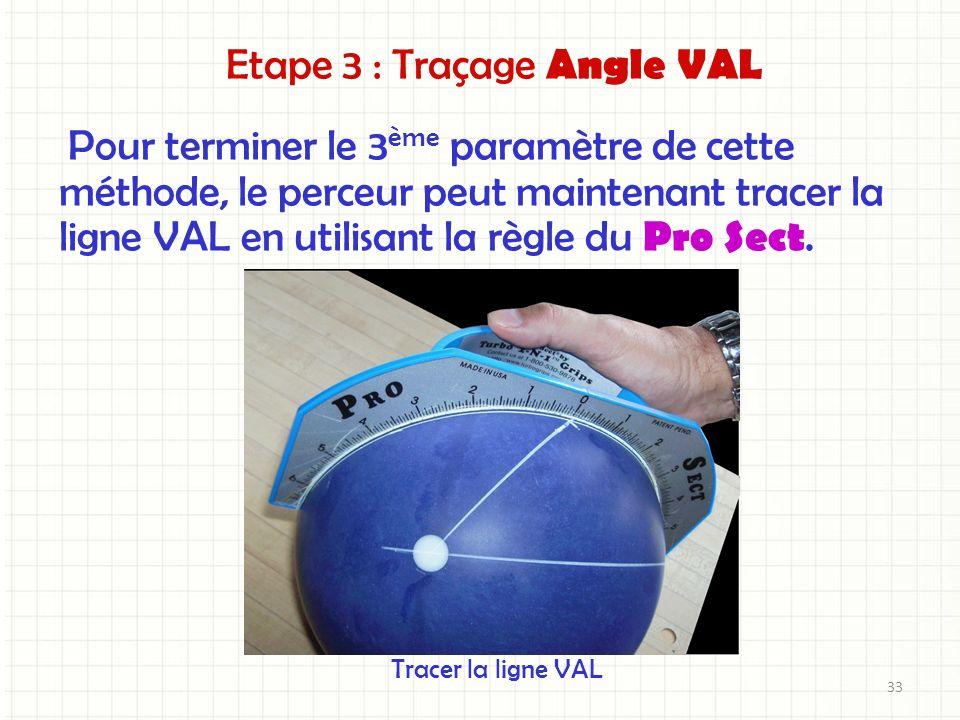 Etape 3 : Traçage Angle VAL
