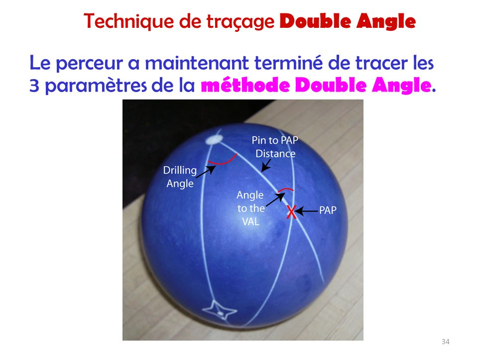 Technique de traçage Double Angle