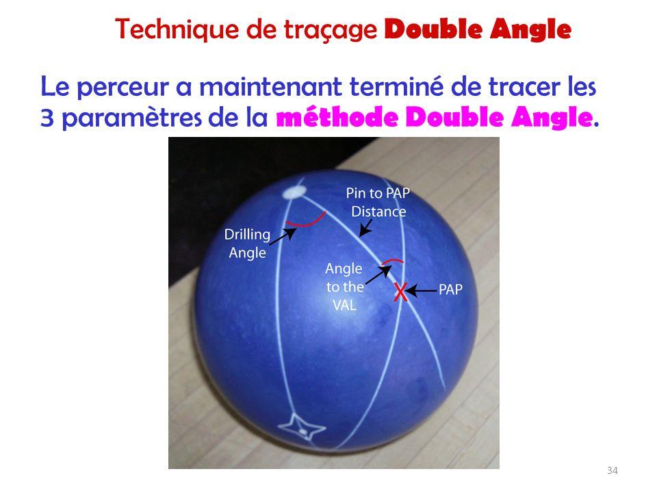 Technique de traçage Double Angle