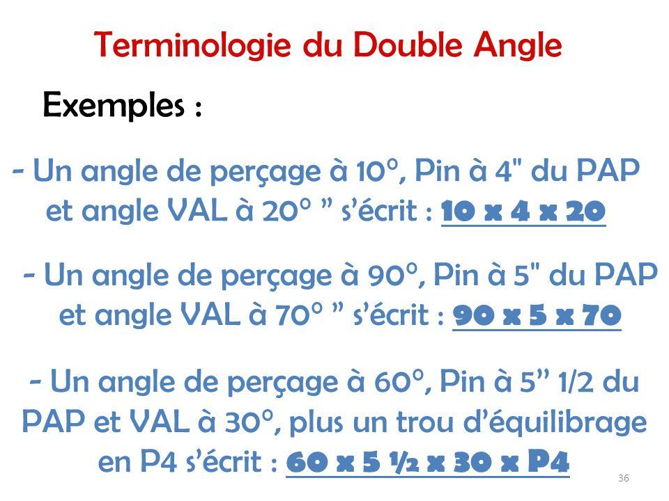 Terminologie du Double Angle