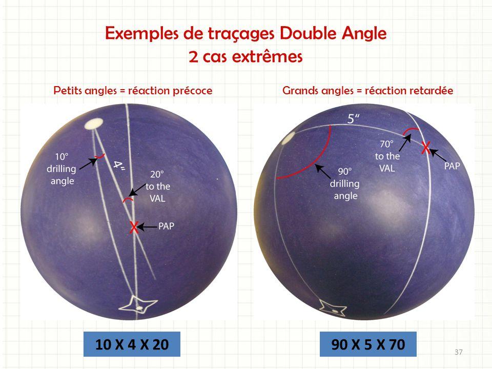 Exemples de traçages Double Angle 2 cas extrêmes
