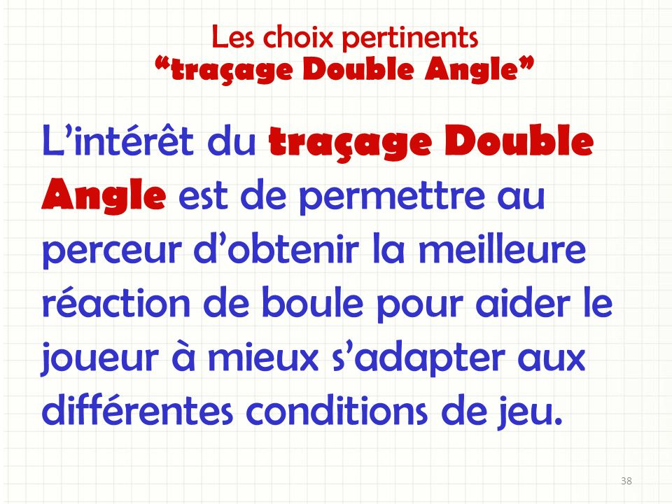 traçage Double Angle