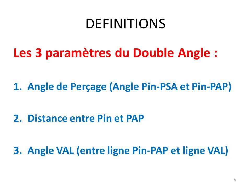 DEFINITIONS Les 3 paramètres du Double Angle :