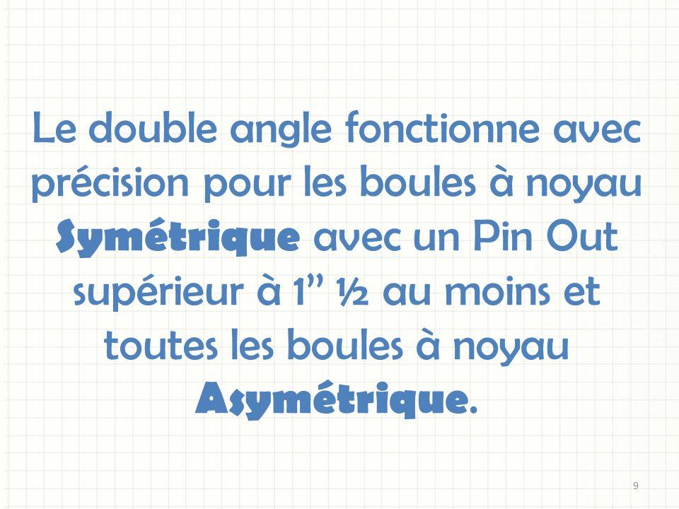 Le double angle fonctionne avec précision pour les boules à noyau Symétrique avec un Pin Out supérieur à 1'' ½ au moins et toutes les boules à noyau Asymétrique.