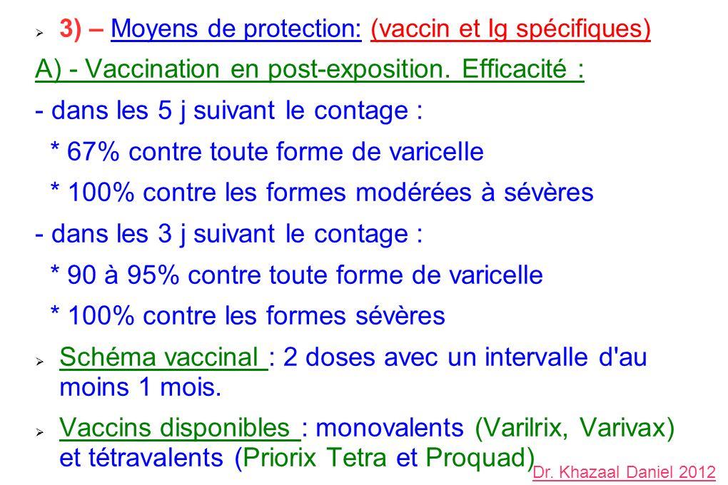 A) - Vaccination en post-exposition. Efficacité :