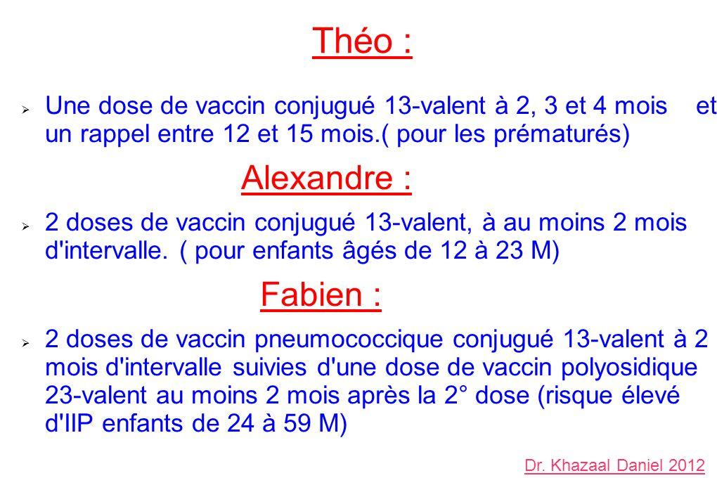 Théo : Une dose de vaccin conjugué 13-valent à 2, 3 et 4 mois et un rappel entre 12 et 15 mois.( pour les prématurés)