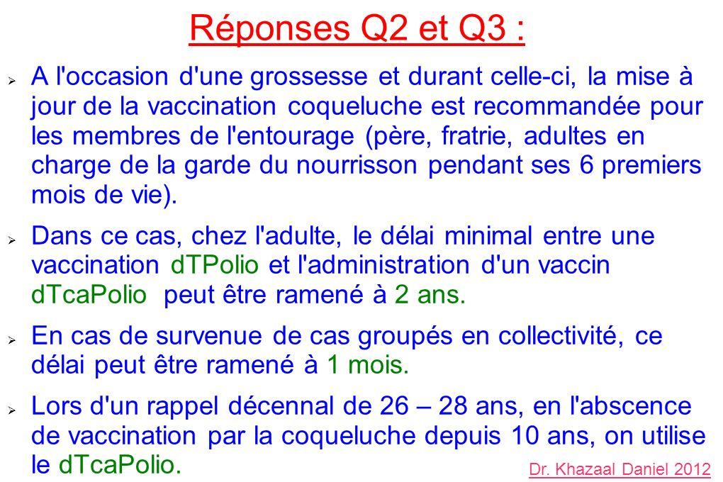 Réponses Q2 et Q3 :