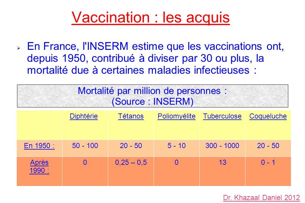 Vaccination : les acquis
