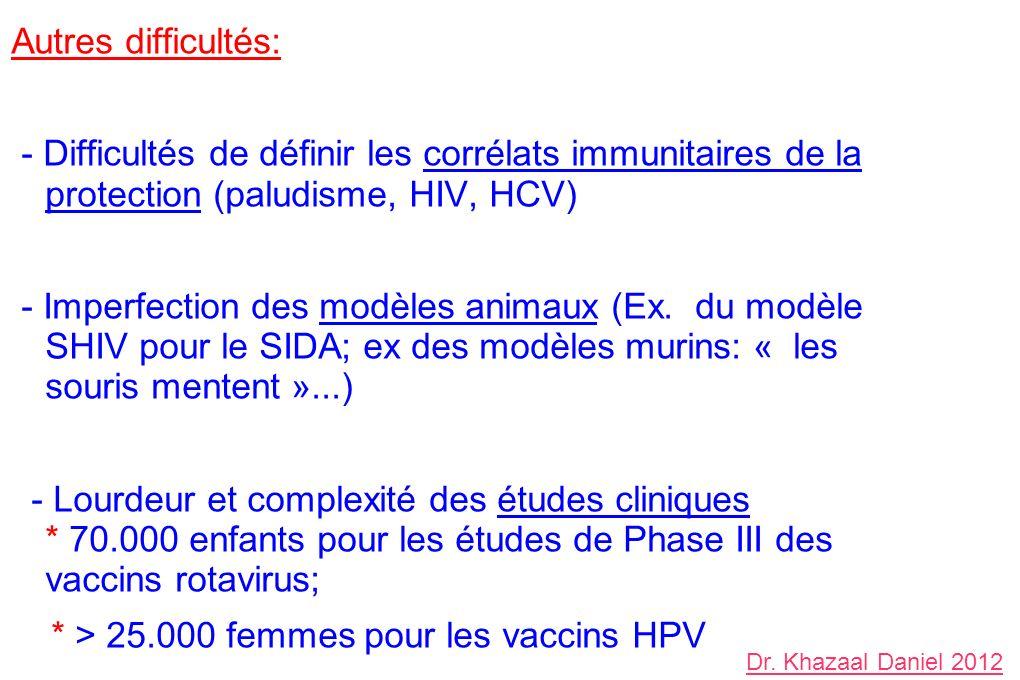 * > 25.000 femmes pour les vaccins HPV