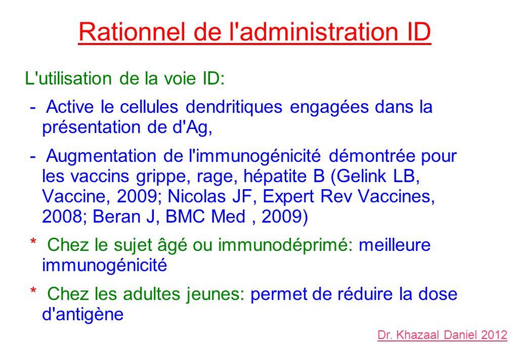 Rationnel de l administration ID