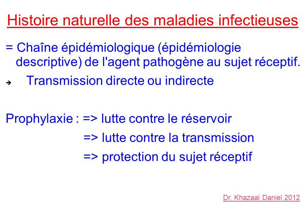 Histoire naturelle des maladies infectieuses