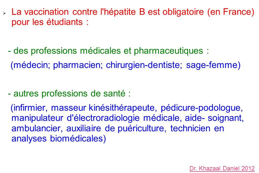 - des professions médicales et pharmaceutiques :