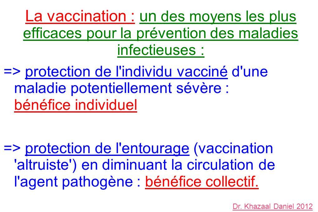 La vaccination : un des moyens les plus efficaces pour la prévention des maladies infectieuses :