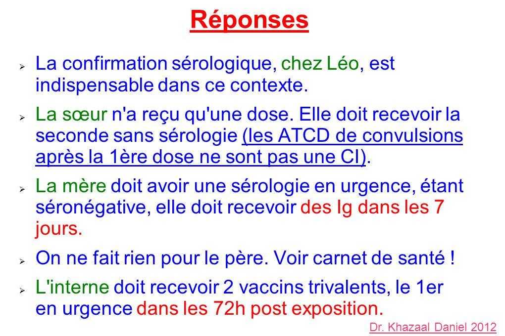 Réponses La confirmation sérologique, chez Léo, est indispensable dans ce contexte.