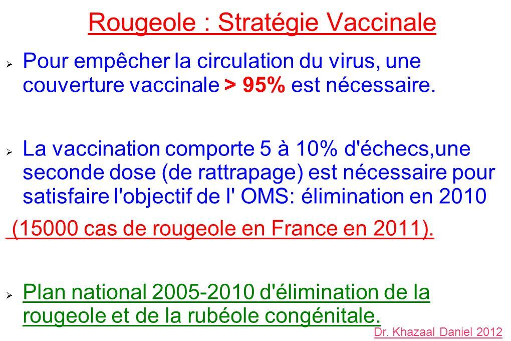 Rougeole : Stratégie Vaccinale