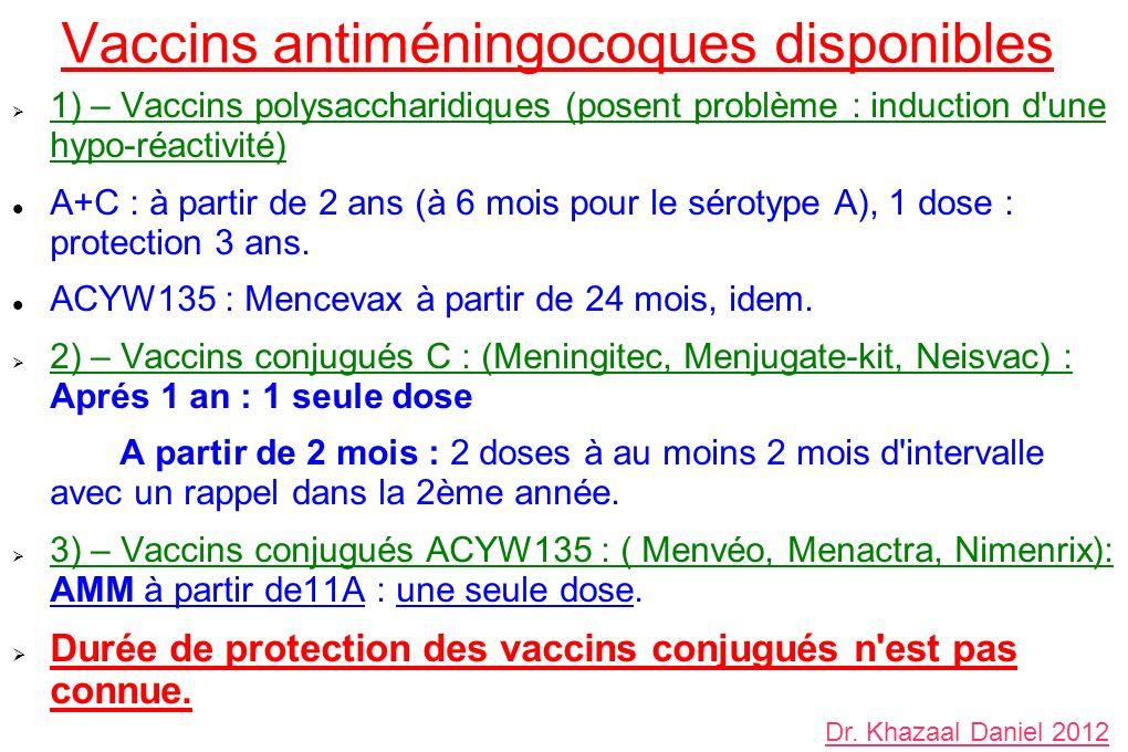 Vaccins antiméningocoques disponibles