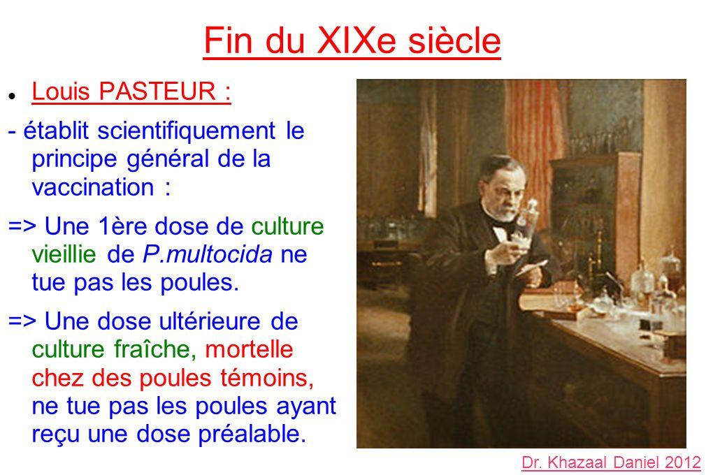 Fin du XIXe siècle Louis PASTEUR :