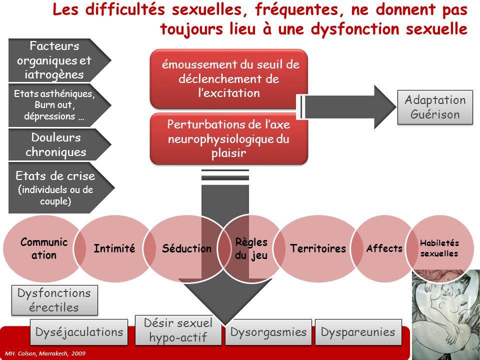 Les difficultés sexuelles, fréquentes, ne donnent pas toujours lieu à une dysfonction sexuelle