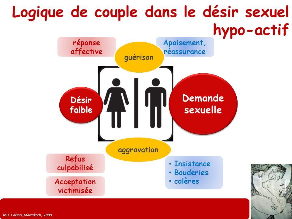 Logique de couple dans le désir sexuel hypo-actif