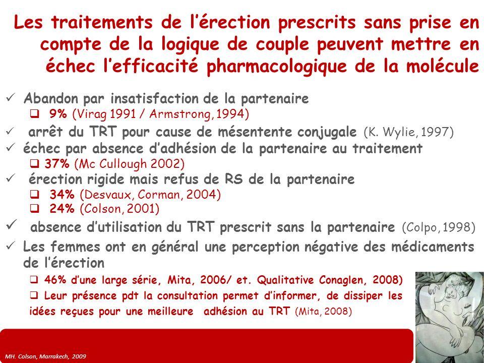 Les traitements de l'érection prescrits sans prise en compte de la logique de couple peuvent mettre en échec l'efficacité pharmacologique de la molécule