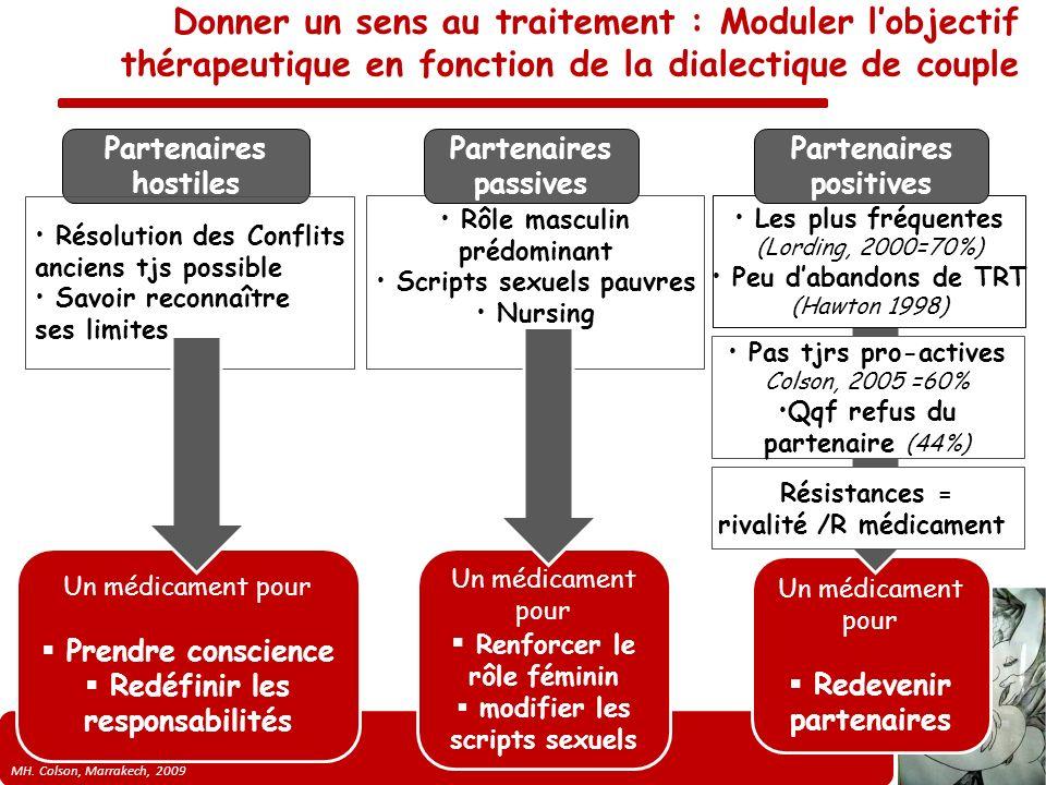 Donner un sens au traitement : Moduler l'objectif thérapeutique en fonction de la dialectique de couple
