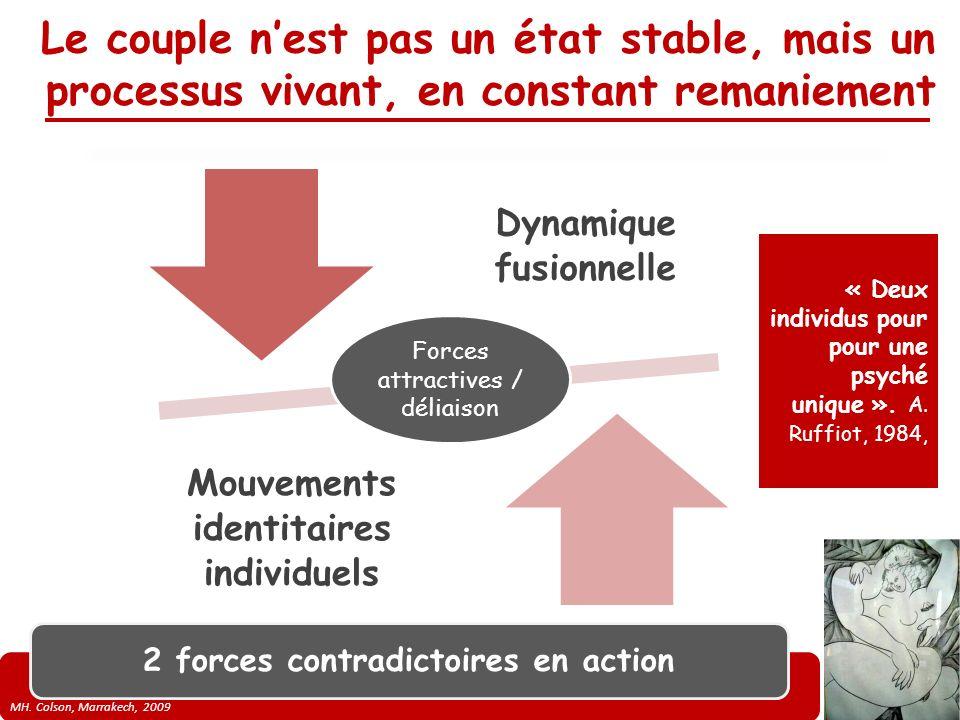 Dynamique fusionnelle Mouvements identitaires individuels
