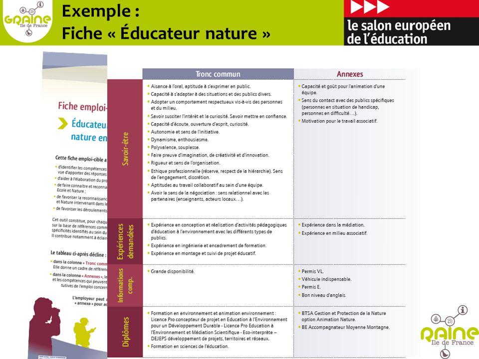 Exemple : Fiche « Éducateur nature »