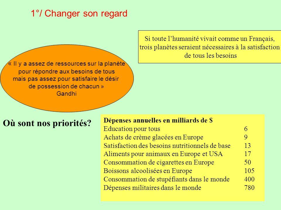 1°/ Changer son regard Où sont nos priorités