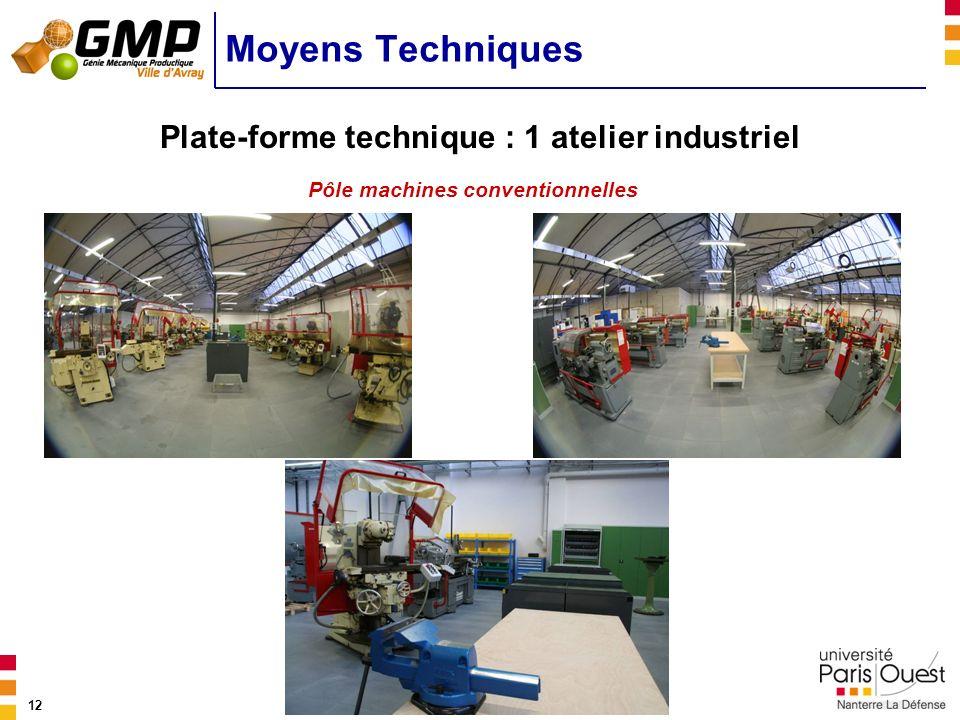 Moyens Techniques Plate-forme technique : 1 atelier industriel