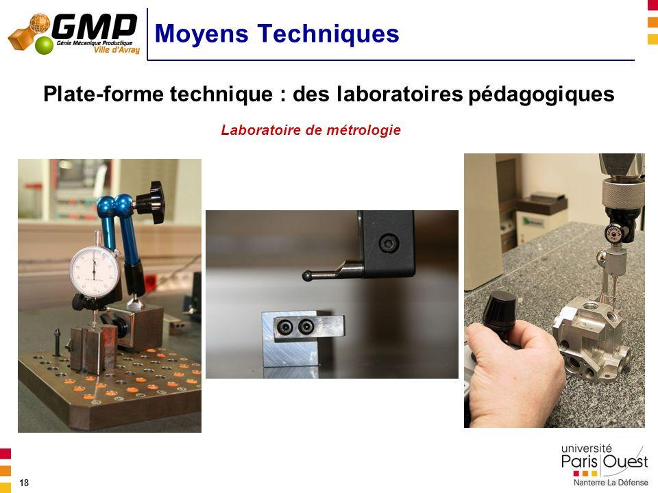 Moyens Techniques Plate-forme technique : des laboratoires pédagogiques Laboratoire de métrologie