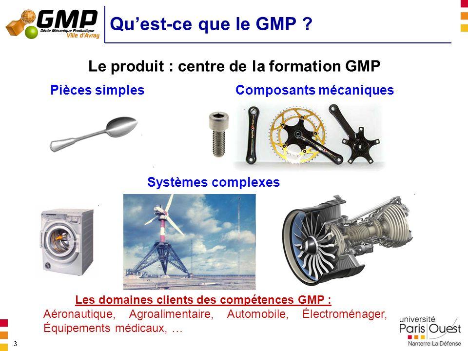 Le produit : centre de la formation GMP Composants mécaniques