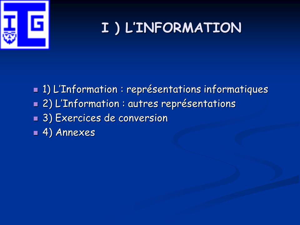 I ) L'INFORMATION 1) L'Information : représentations informatiques