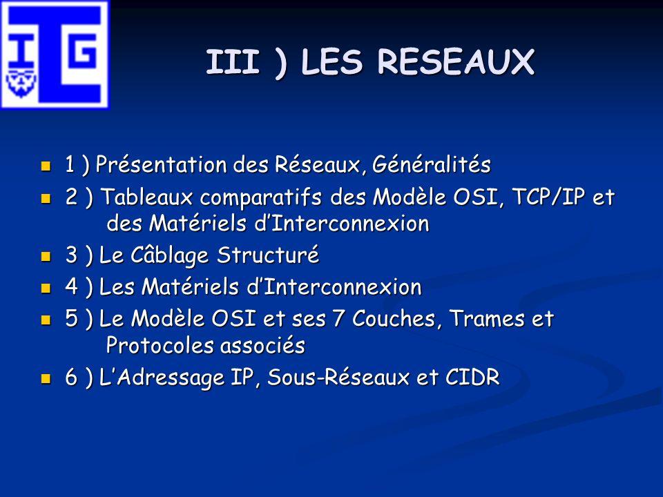 III ) LES RESEAUX 1 ) Présentation des Réseaux, Généralités