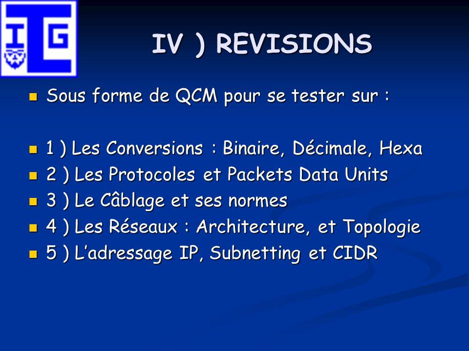 IV ) REVISIONS Sous forme de QCM pour se tester sur :