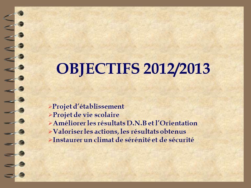 OBJECTIFS 2012/2013 Projet de vie scolaire
