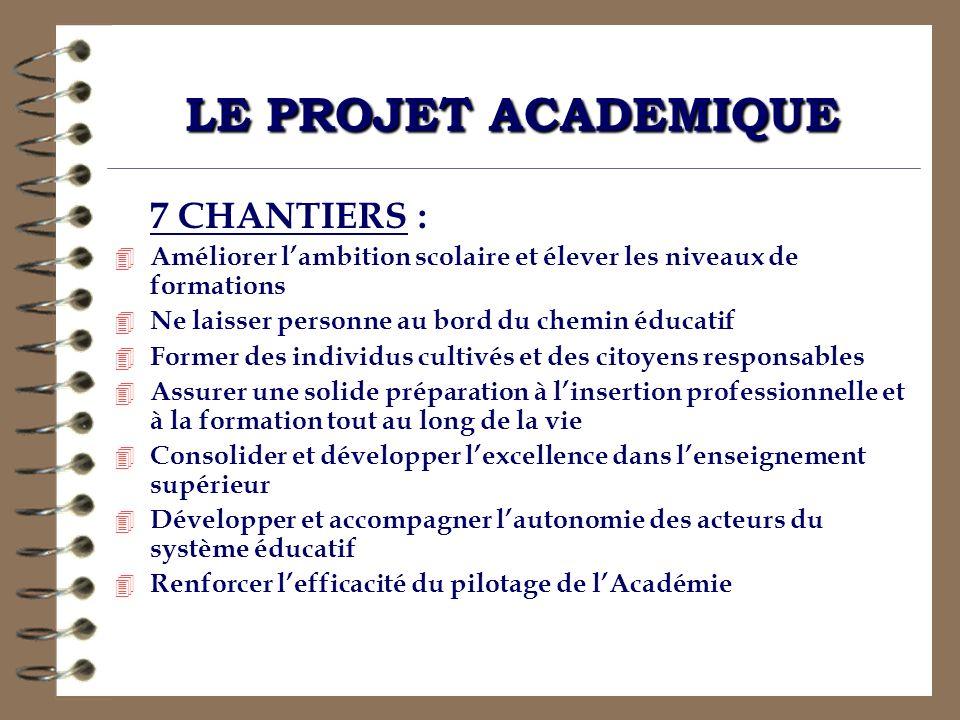 LE PROJET ACADEMIQUE 7 CHANTIERS :