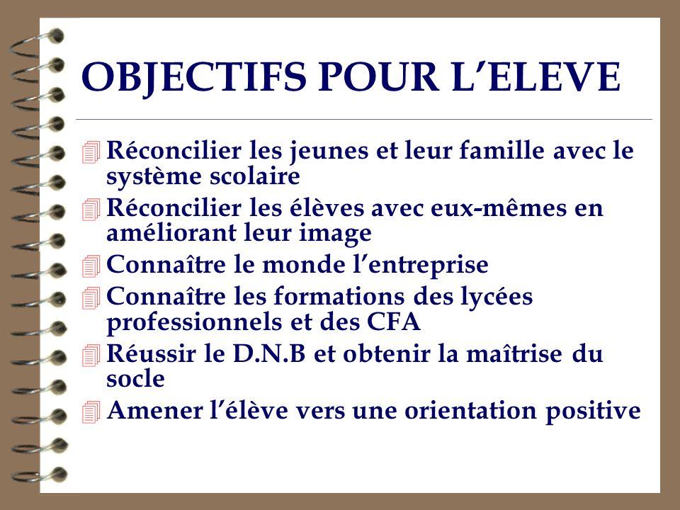 OBJECTIFS POUR L'ELEVE