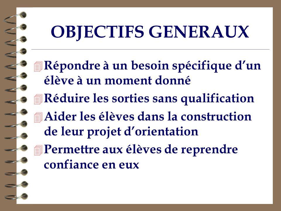 OBJECTIFS GENERAUX Répondre à un besoin spécifique d'un élève à un moment donné. Réduire les sorties sans qualification.