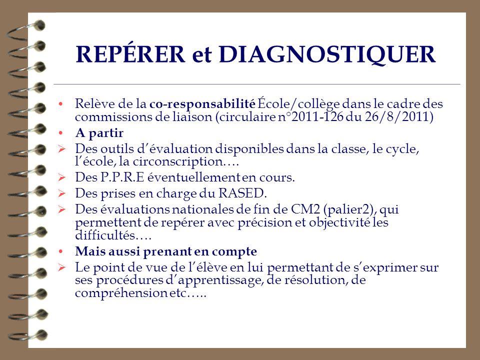 REPÉRER et DIAGNOSTIQUER