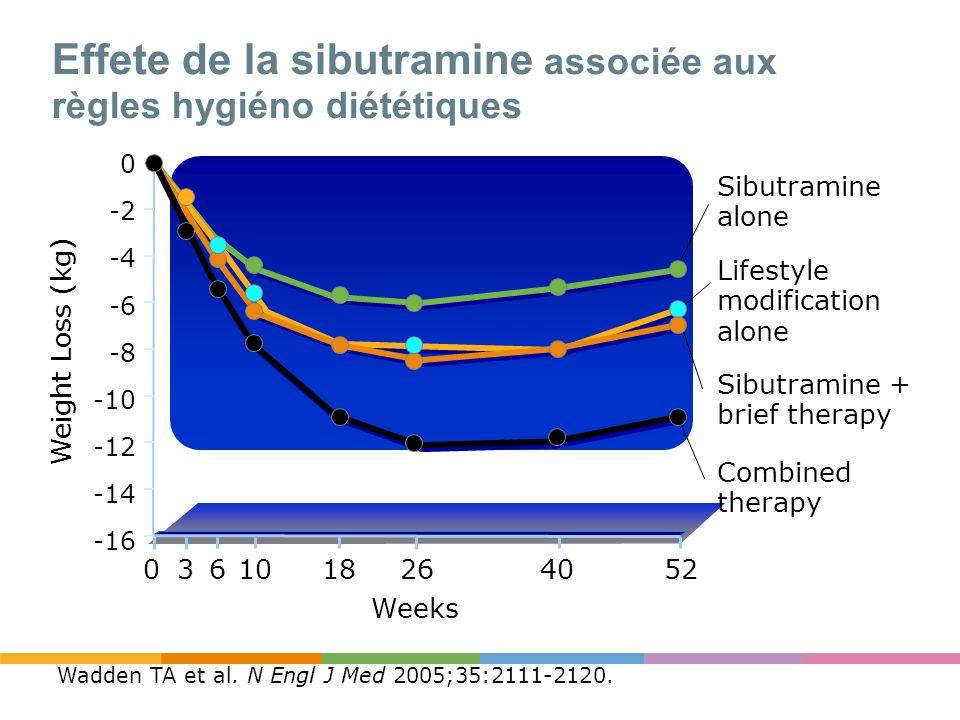 Effete de la sibutramine associée aux règles hygiéno diététiques