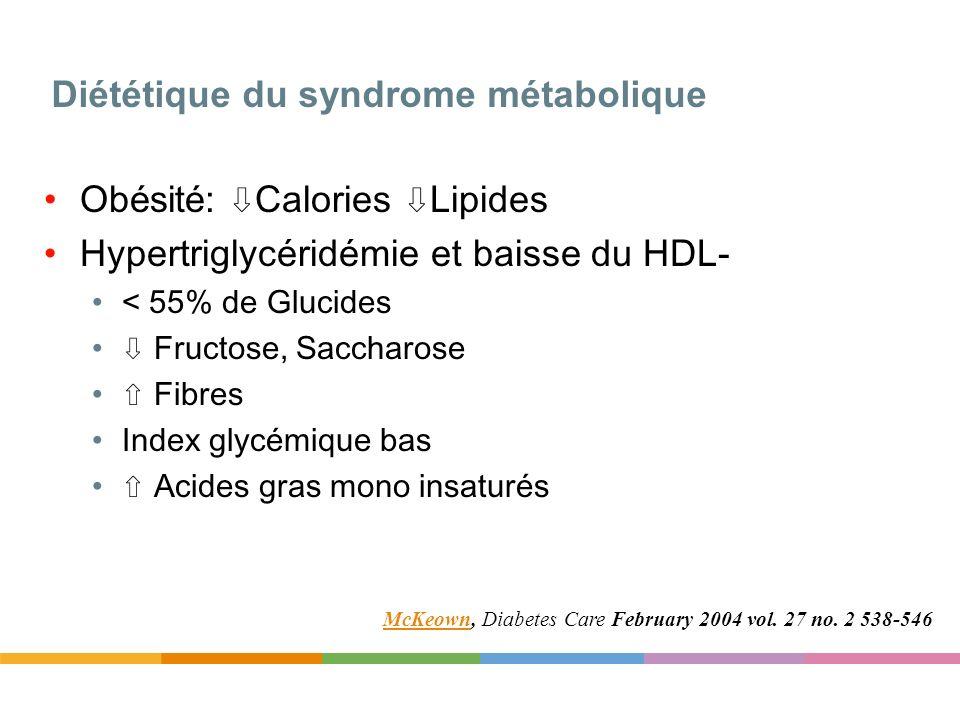 Diététique du syndrome métabolique