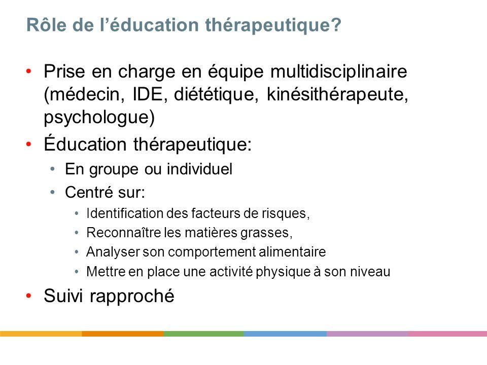 Rôle de l'éducation thérapeutique