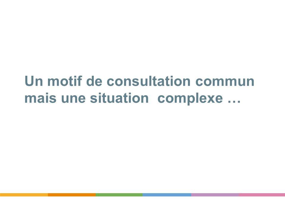Un motif de consultation commun mais une situation complexe …