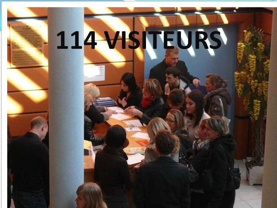 114 VISITEURS