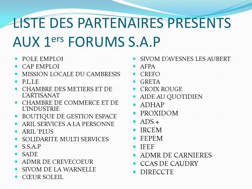 LISTE DES PARTENAIRES PRESENTS AUX 1ers FORUMS S.A.P