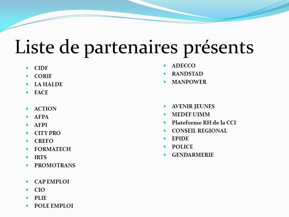Liste de partenaires présents