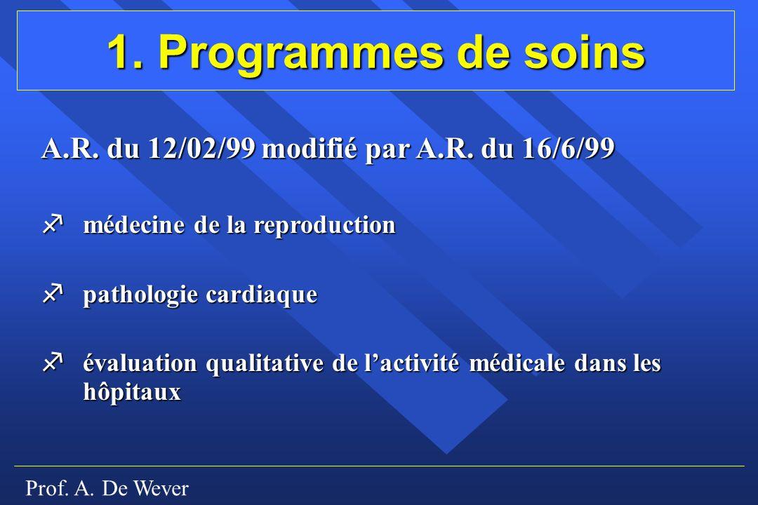 1. Programmes de soins A.R. du 12/02/99 modifié par A.R. du 16/6/99