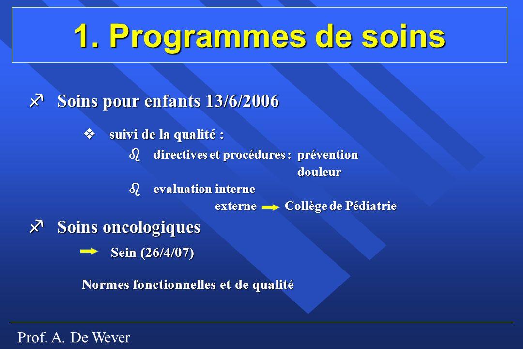 1. Programmes de soins f Soins pour enfants 13/6/2006