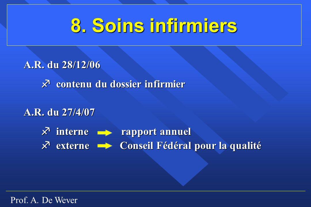 8. Soins infirmiers A.R. du 28/12/06 f contenu du dossier infirmier