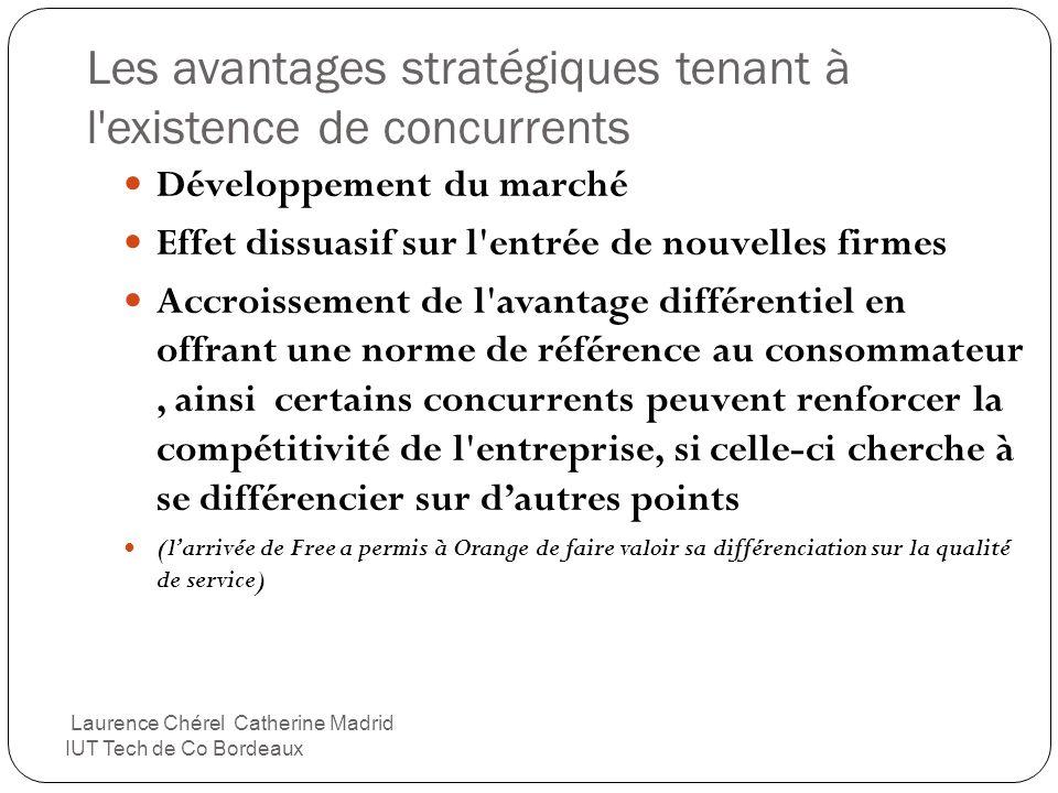 Les avantages stratégiques tenant à l existence de concurrents